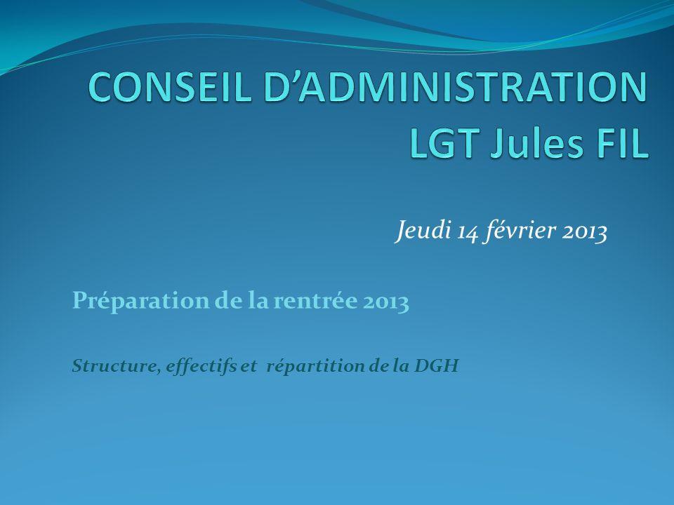 Jeudi 14 février 2013 Préparation de la rentrée 2013 Structure, effectifs et répartition de la DGH