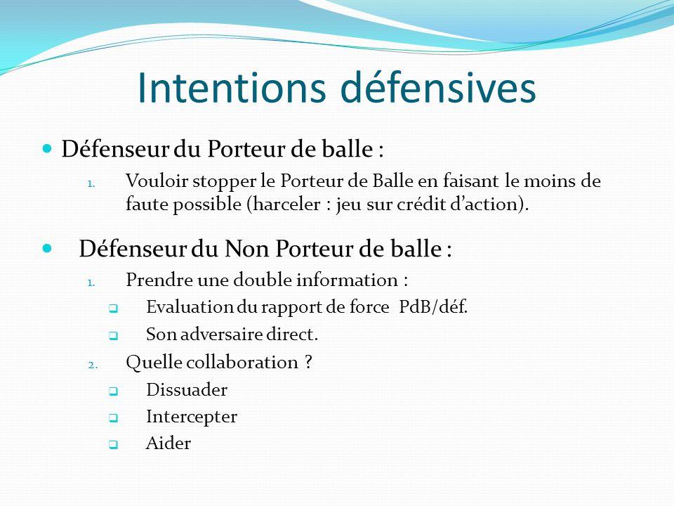 Intentions défensives Défenseur du Porteur de balle : 1. Vouloir stopper le Porteur de Balle en faisant le moins de faute possible (harceler : jeu sur