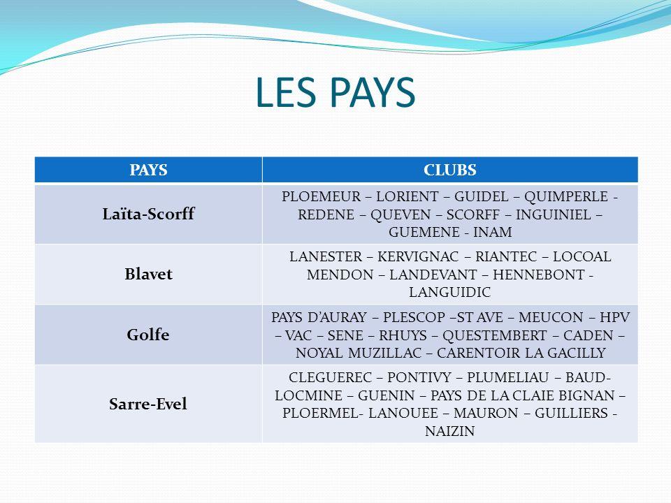 FONCTIONNEMENT Les joueurs et joueuses seront vu(e)s à la coupe du Morbihan organisée le 1 décembre 2012 et convoqués pour le premier stage pays.