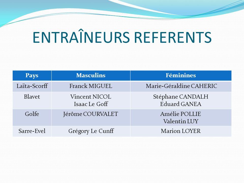 ENTRAÎNEURS REFERENTS PaysMasculinsFéminines Laïta-ScorffFranck MIGUEL Marie-Géraldine CAHERIC BlavetVincent NICOL Isaac Le Goff Stéphane CANDALH Edua