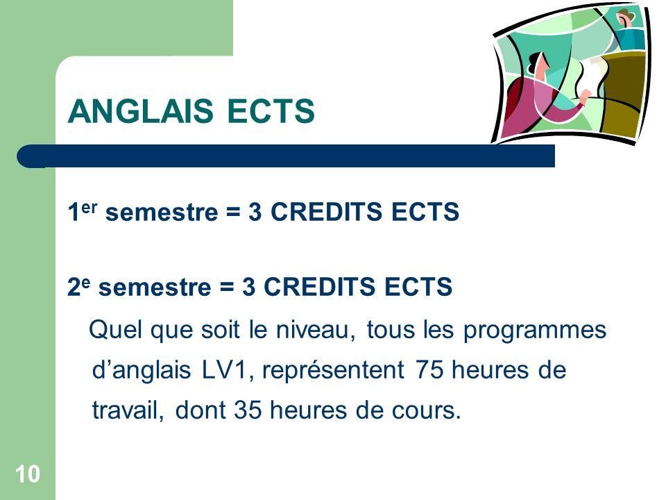 10 ANGLAIS ECTS 1 er semestre = 3 CREDITS ECTS 2 e semestre = 3 CREDITS ECTS Quel que soit le niveau, tous les programmes danglais LV1, représentent 75 heures de travail, dont 35 heures de cours.