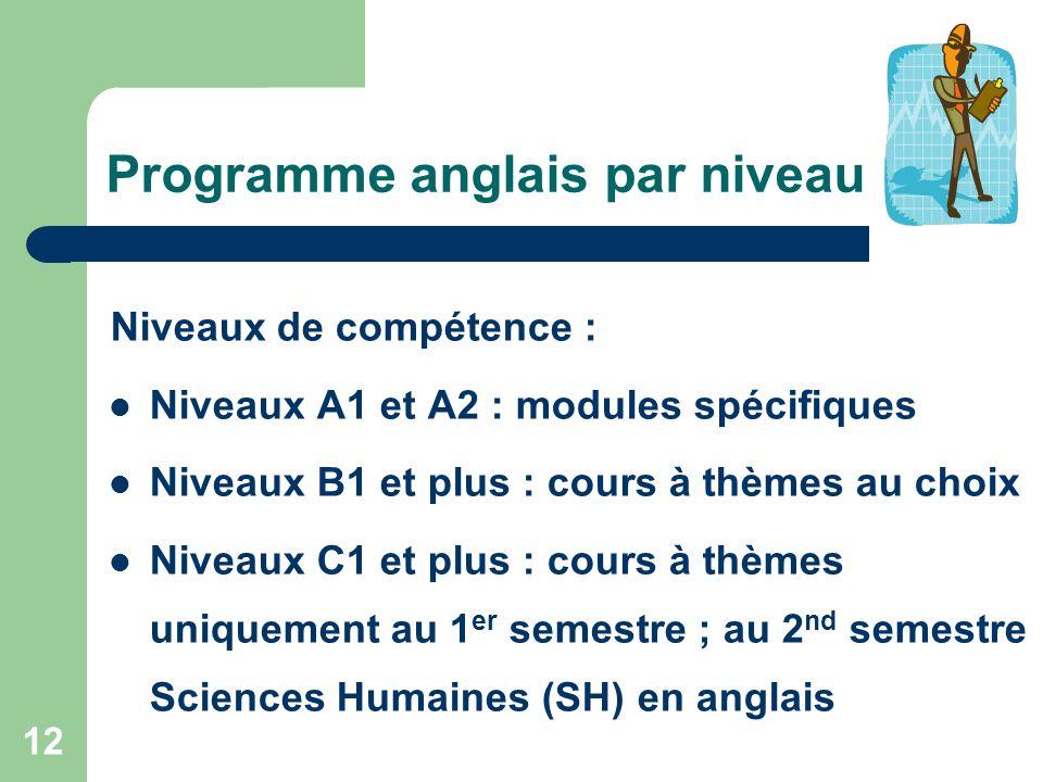 12 Programme anglais par niveau Niveaux de compétence : Niveaux A1 et A2 : modules spécifiques Niveaux B1 et plus : cours à thèmes au choix Niveaux C1 et plus : cours à thèmes uniquement au 1 er semestre ; au 2 nd semestre Sciences Humaines (SH) en anglais