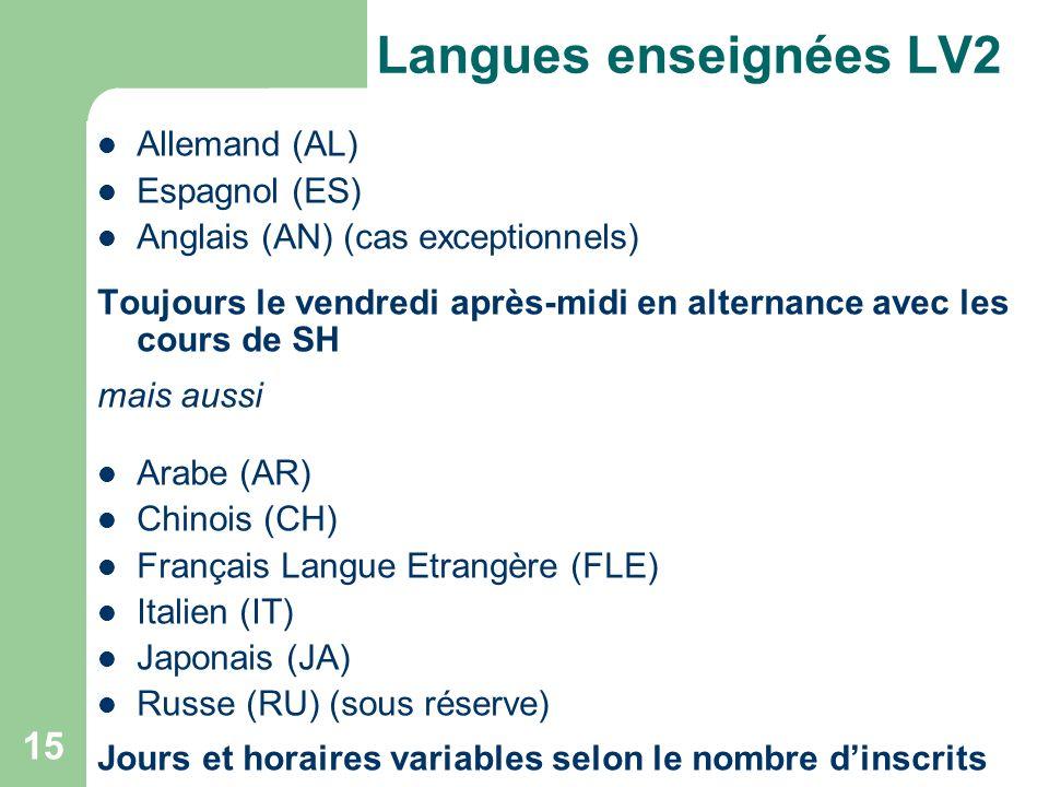 15 Langues enseignées LV2 Allemand (AL) Espagnol (ES) Anglais (AN) (cas exceptionnels) Toujours le vendredi après-midi en alternance avec les cours de SH mais aussi Arabe (AR) Chinois (CH) Français Langue Etrangère (FLE) Italien (IT) Japonais (JA) Russe (RU) (sous réserve) Jours et horaires variables selon le nombre dinscrits