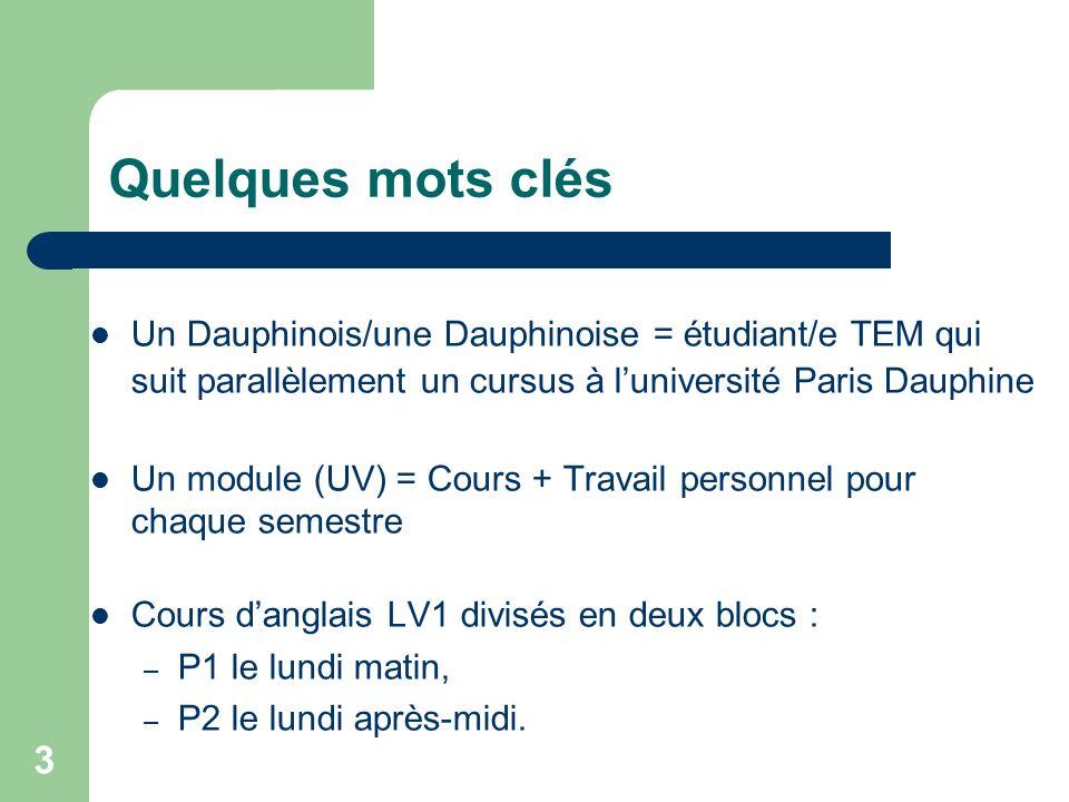 3 Quelques mots clés Un Dauphinois/une Dauphinoise = étudiant/e TEM qui suit parallèlement un cursus à luniversité Paris Dauphine Un module (UV) = Cours + Travail personnel pour chaque semestre Cours danglais LV1 divisés en deux blocs : – P1 le lundi matin, – P2 le lundi après-midi.