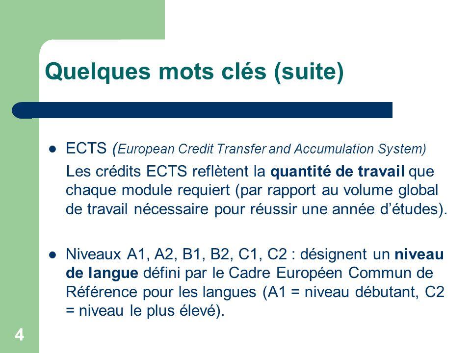 4 Quelques mots clés (suite) ECTS ( European Credit Transfer and Accumulation System) Les crédits ECTS reflètent la quantité de travail que chaque module requiert (par rapport au volume global de travail nécessaire pour réussir une année détudes).