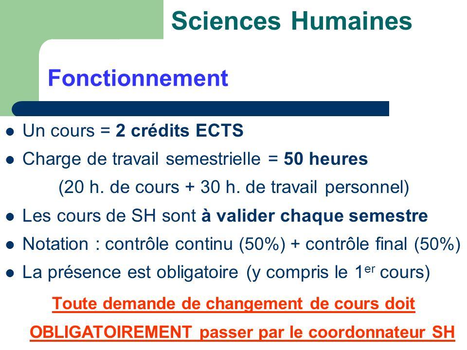 7 Fonctionnement Un cours = 2 crédits ECTS Charge de travail semestrielle = 50 heures (20 h.