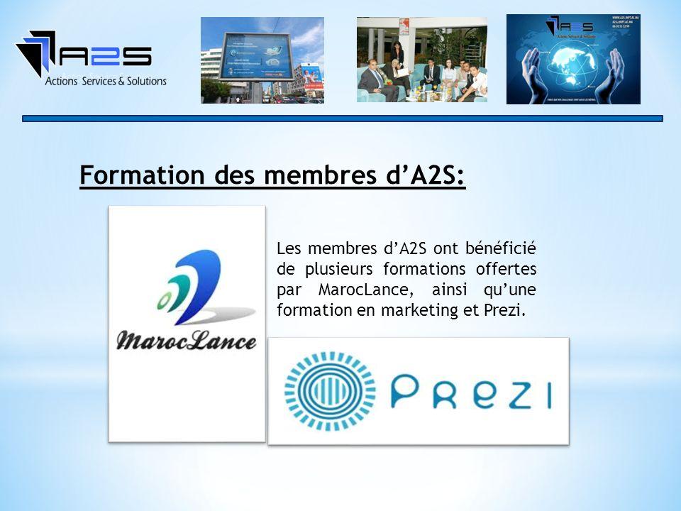 Formation des membres dA2S: Les membres dA2S ont bénéficié de plusieurs formations offertes par MarocLance, ainsi quune formation en marketing et Prezi.