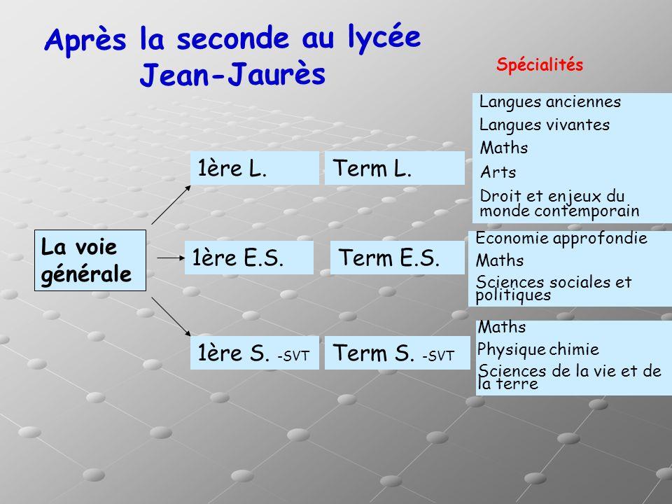 Après la seconde au lycée Jean-Jaurès La voie générale 1ère E.S. 1ère L. 1ère S. -SVT Term E.S. Economie approfondie Maths Sciences sociales et politi