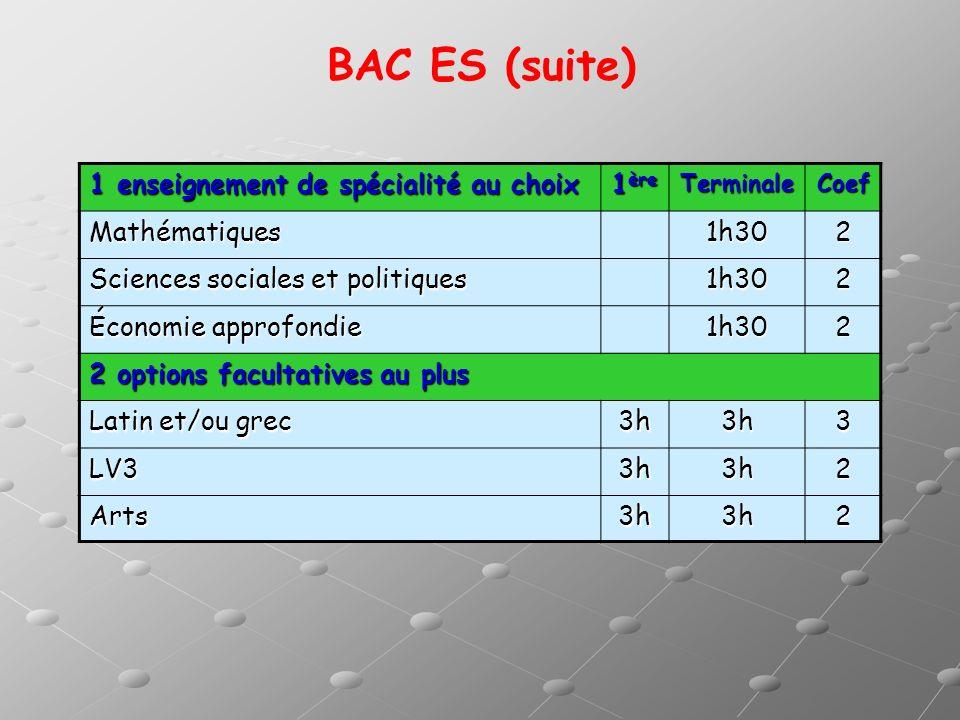 BAC ES (suite) 1 enseignement de spécialité au choix 1 ère TerminaleCoef Mathématiques1h302 Sciences sociales et politiques 1h302 Économie approfondie