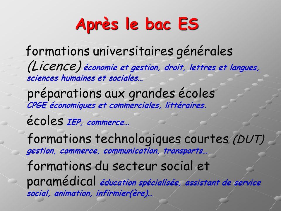 Après le bac ES formations universitaires générales (Licence) économie et gestion, droit, lettres et langues, sciences humaines et sociales… préparati