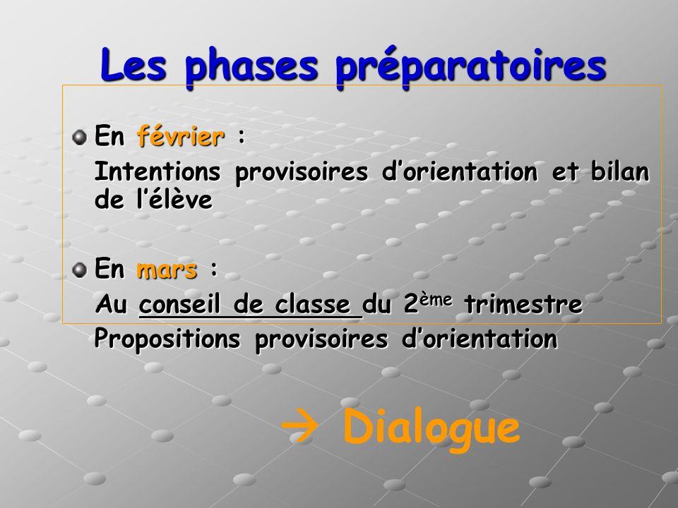 Les phases préparatoires En février : Intentions provisoires dorientation et bilan de lélève En mars : Au conseil de classe du 2 ème trimestre Proposi