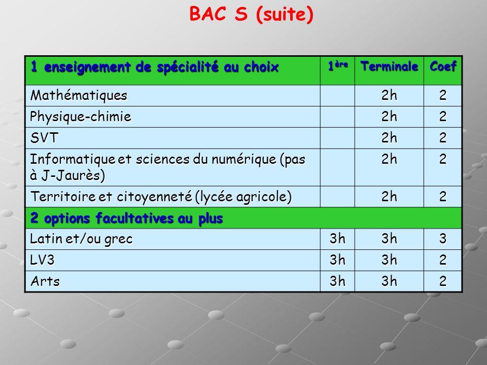 BAC S (suite) 1 enseignement de spécialité au choix 1 ère TerminaleCoef Mathématiques2h2 Physique-chimie2h2 SVT2h2 Informatique et sciences du numériq