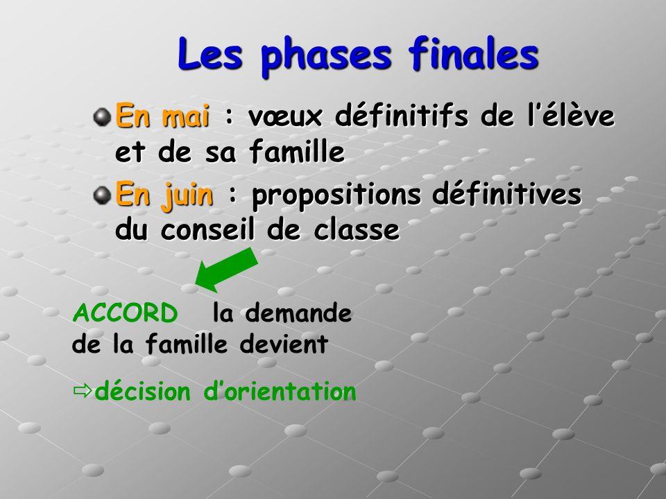 En mai : vœux définitifs de lélève et de sa famille En juin : propositions définitives du conseil de classe Les phases finales ACCORD : la demande de