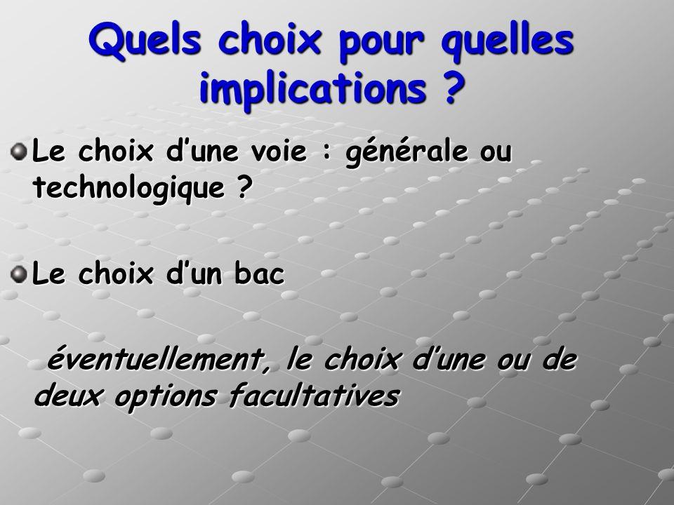 Quels choix pour quelles implications ? Le choix dune voie : générale ou technologique ? Le choix dun bac éventuellement, le choix dune ou de deux opt