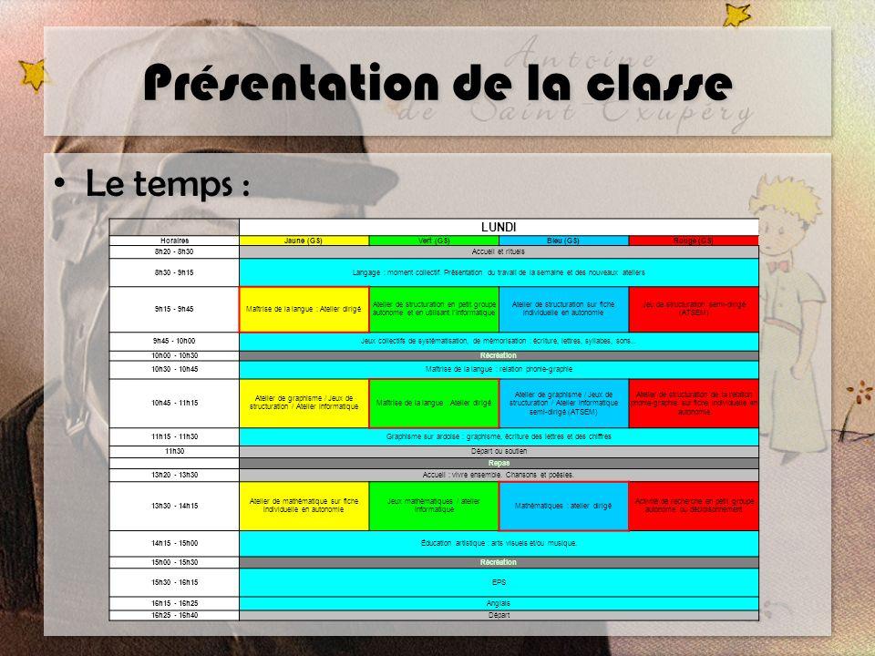 Présentation de la classe Le temps : LUNDI HorairesJaune (GS)Vert (GS)Bleu (GS)Rouge (GS) 8h20 - 8h30Accueil et rituels 8h30 - 9h15Langage : moment collectif.