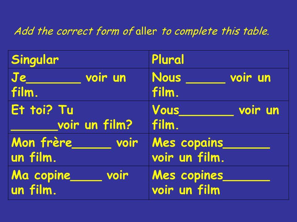 SingularPlural Je_______ voir un film. Nous _____ voir un film.