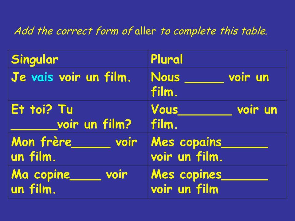 SingularPlural Je vais voir un film.Nous _____ voir un film.