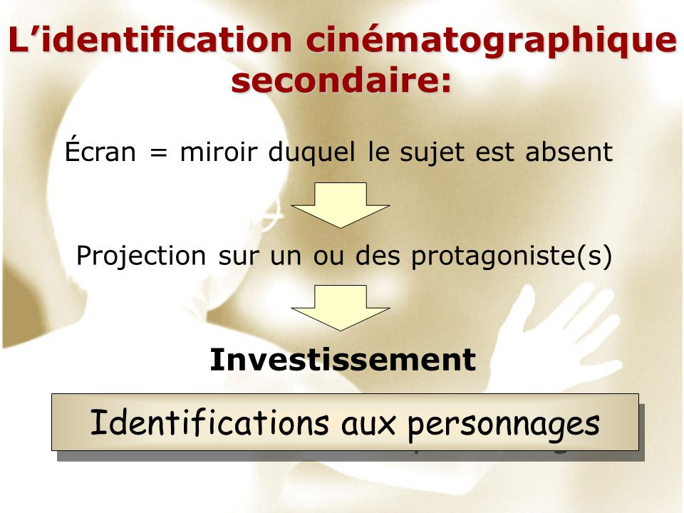 Lidentification cinématographique secondaire: Écran = miroir duquel le sujet est absent Projection sur un ou des protagoniste(s) Investissement Identifications aux personnages