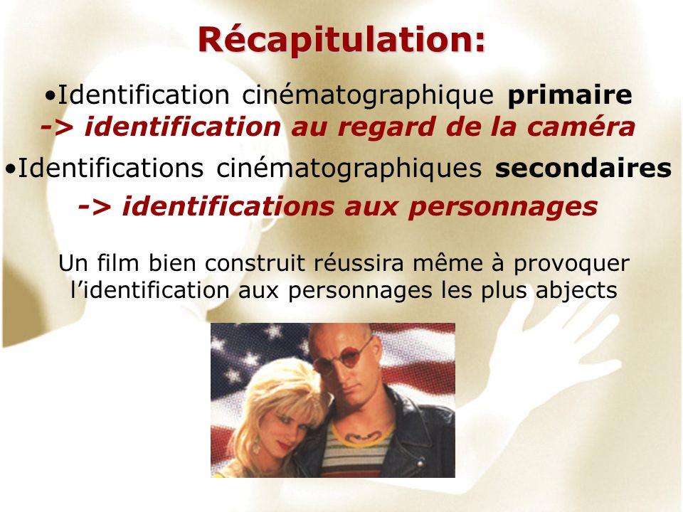 Récapitulation: Identification cinématographique primaire -> identification au regard de la caméra Identifications cinématographiques secondaires -> identifications aux personnages Un film bien construit réussira même à provoquer lidentification aux personnages les plus abjects