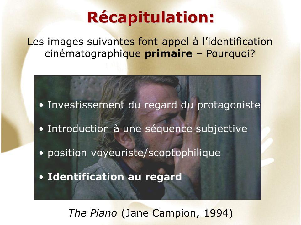 Récapitulation: Investissement du regard du protagoniste Introduction à une séquence subjective position voyeuriste/scoptophilique Identification au r