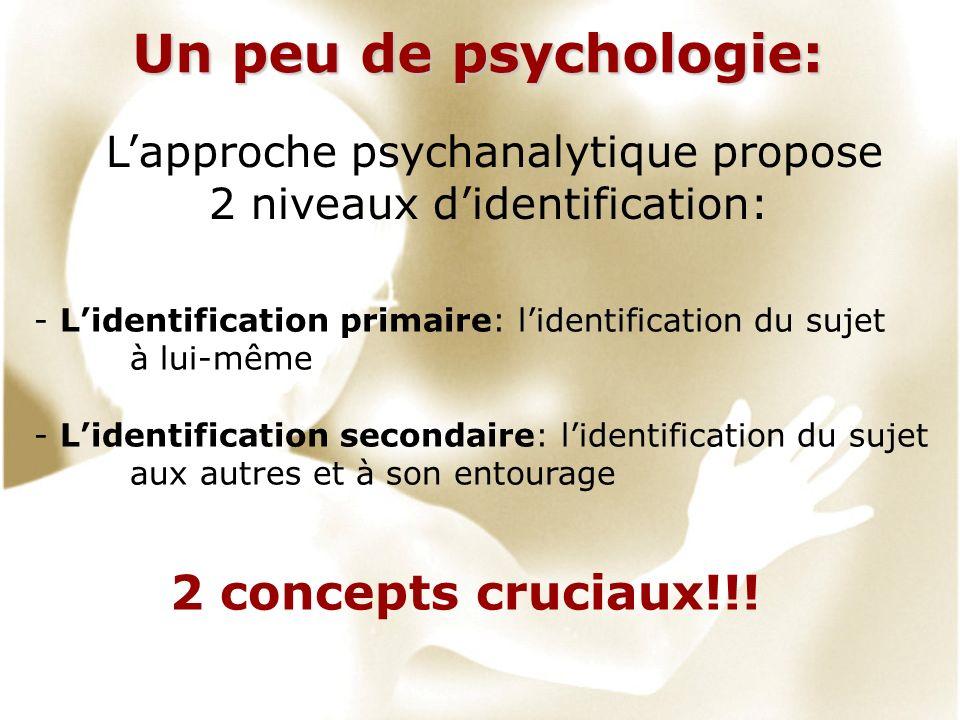 Un peu de psychologie: Lapproche psychanalytique propose 2 niveaux didentification: - Lidentification primaire: lidentification du sujet à lui-même -