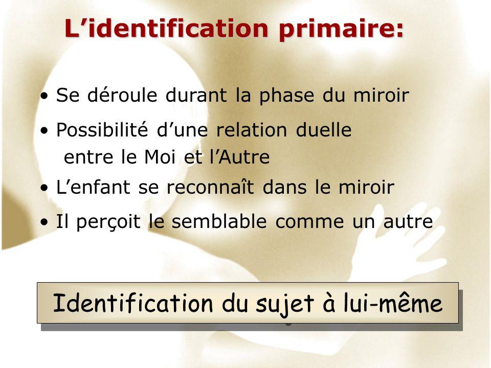 Lidentification primaire: Se déroule durant la phase du miroir Possibilité dune relation duelle entre le Moi et lAutre Lenfant se reconnaît dans le miroir Il perçoit le semblable comme un autre Identification du sujet à lui-même