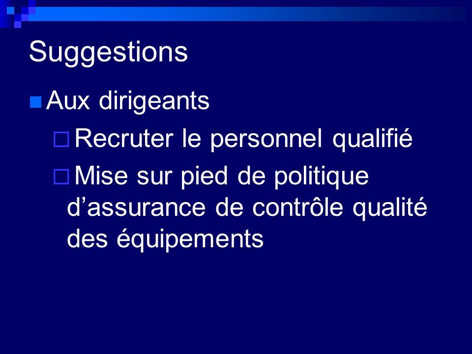 Suggestions Aux dirigeants Recruter le personnel qualifié Mise sur pied de politique dassurance de contrôle qualité des équipements