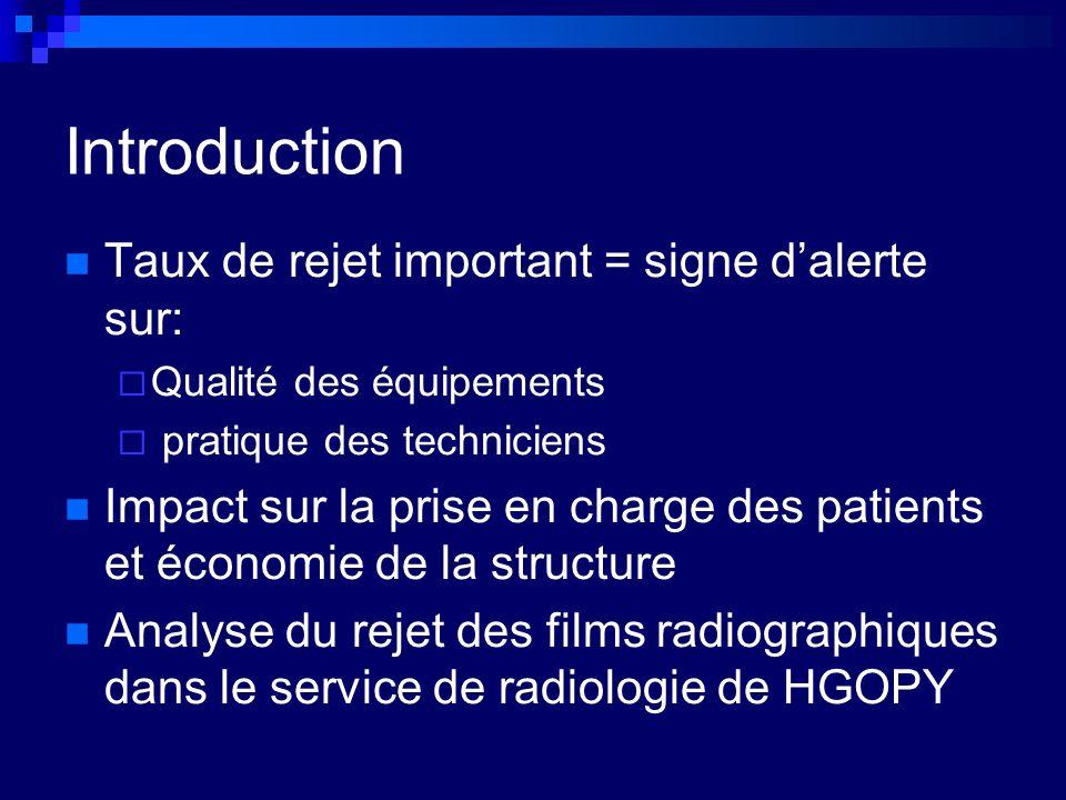 Introduction Taux de rejet important = signe dalerte sur: Qualité des équipements pratique des techniciens Impact sur la prise en charge des patients