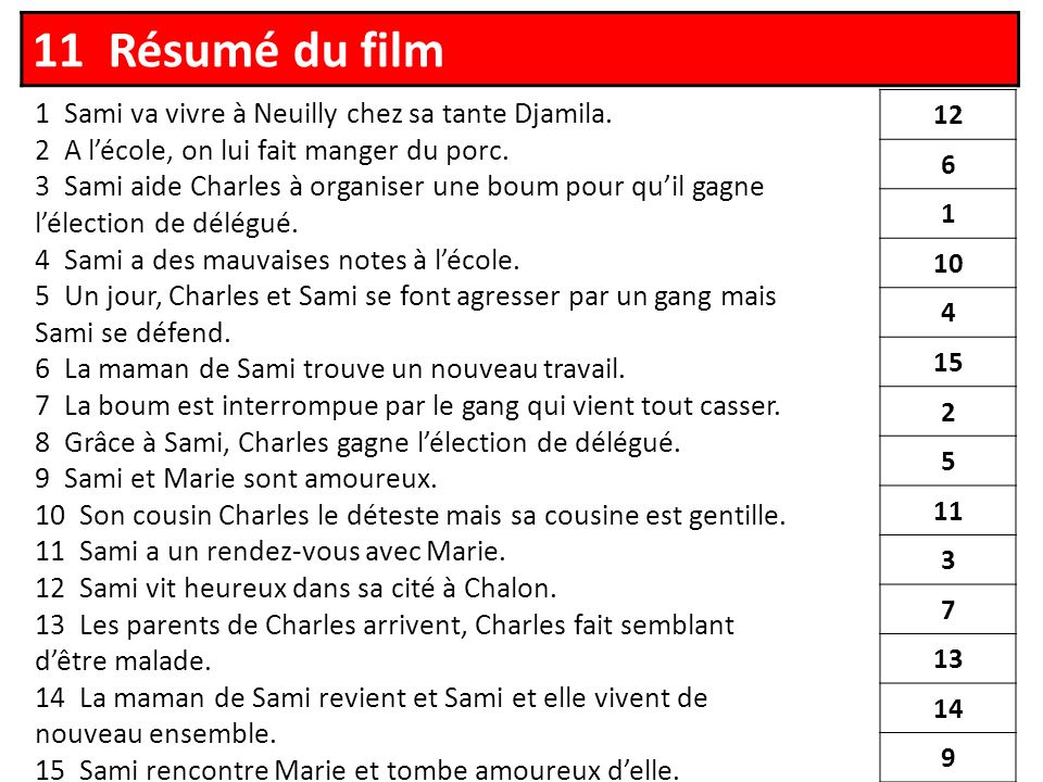 11 Résumé du film 1 Sami va vivre à Neuilly chez sa tante Djamila.