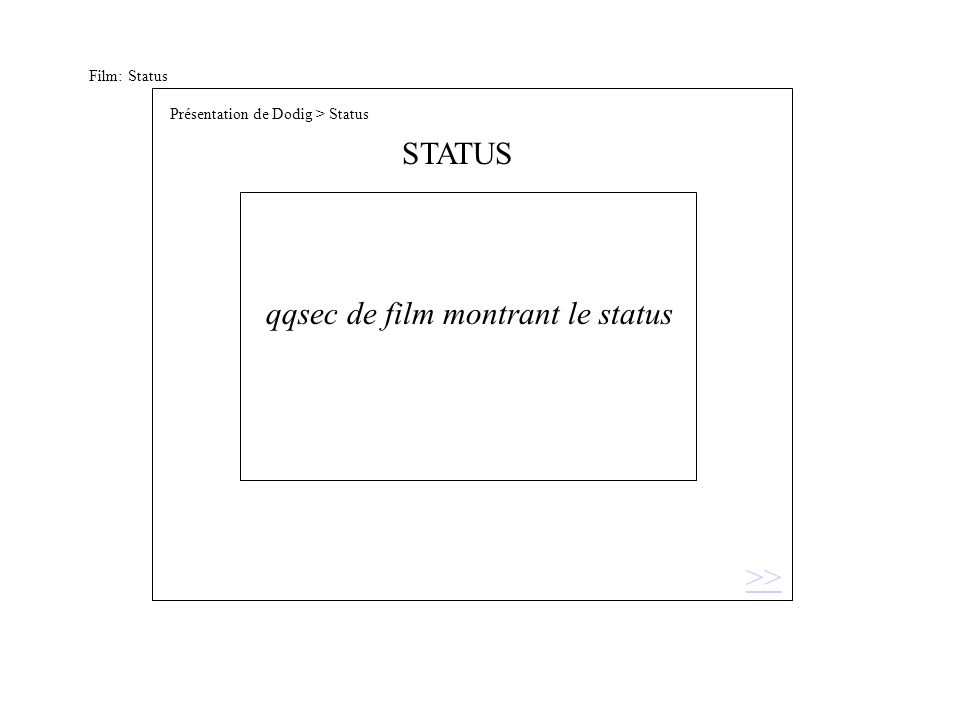 Film: Status qqsec de film montrant le status >> Présentation de Dodig > Status STATUS