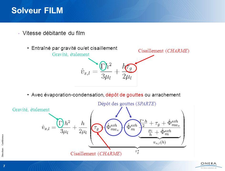 Direction - Conférence 7 Solveur FILM Vitesse débitante du film Entraîné par gravité ou/et cisaillement Avec évaporation-condensation, dépôt de gouttes ou arrachement Cisaillement (CHARME) Dépôt des gouttes (SPARTE) Cisaillement (CHARME) Gravité, étalement