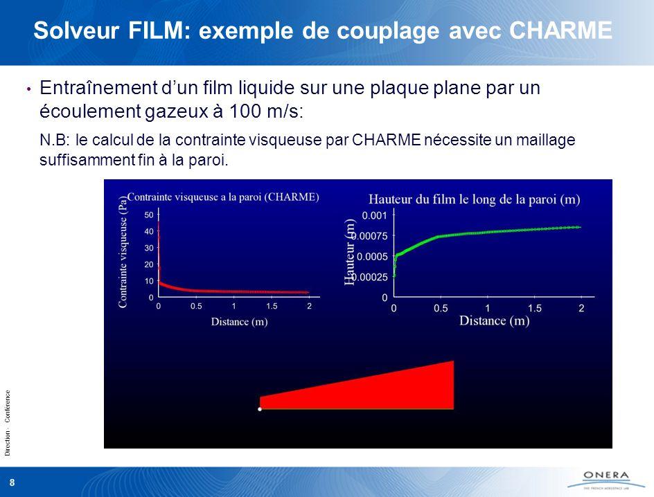 Direction - Conférence 8 Solveur FILM: exemple de couplage avec CHARME Entraînement dun film liquide sur une plaque plane par un écoulement gazeux à 100 m/s: N.B: le calcul de la contrainte visqueuse par CHARME nécessite un maillage suffisamment fin à la paroi.