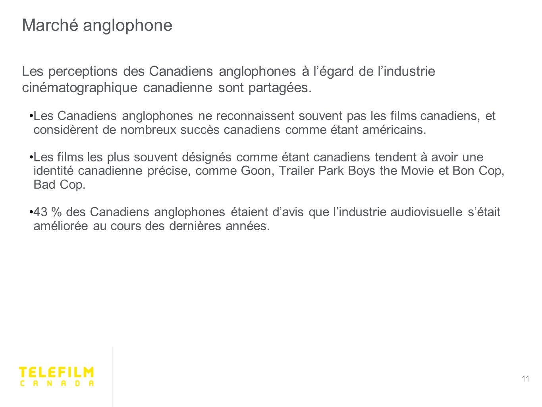 Les perceptions des Canadiens anglophones à légard de lindustrie cinématographique canadienne sont partagées.