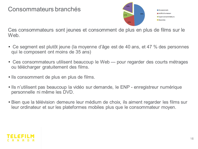 Consommateurs branchés 16 Ces consommateurs sont jeunes et consomment de plus en plus de films sur le Web.