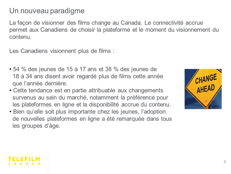 Un nouveau paradigme 5 La façon de visionner des films change au Canada.