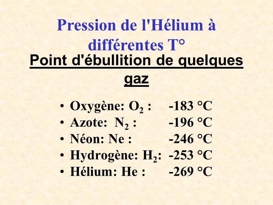 Point d'ébullition de quelques gaz Oxygène: O 2 : -183 °C Azote: N 2 : -196 °C Néon: Ne : -246 °C Hydrogène: H 2 :-253 °C Hélium: He :-269 °C Pression