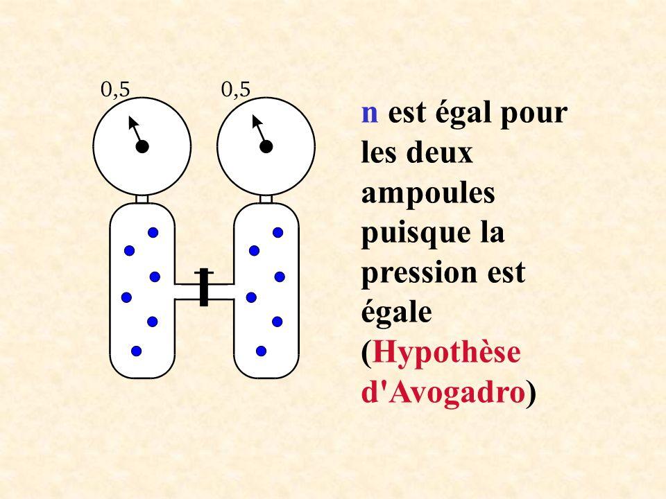 n est égal pour les deux ampoules puisque la pression est égale (Hypothèse d'Avogadro)