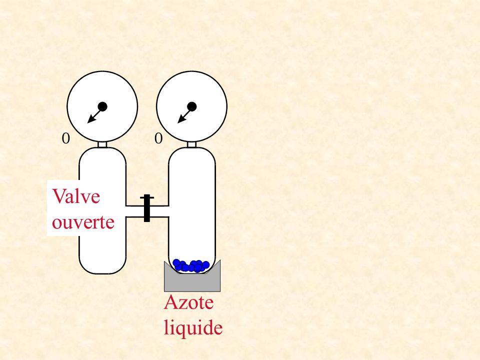 Azote liquide Valve ouverte