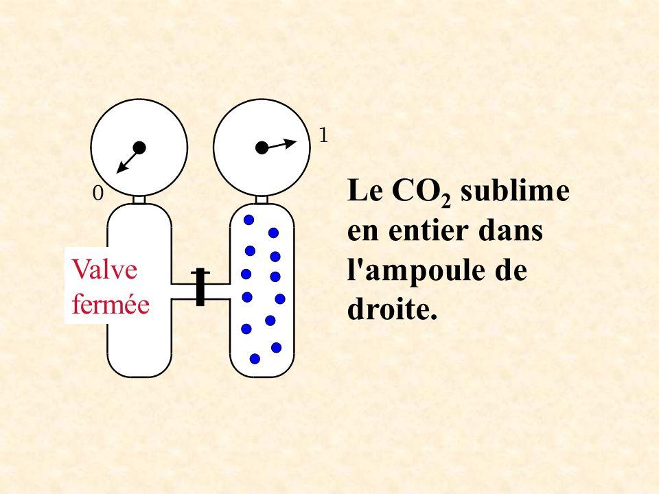 Valve fermée Le CO 2 sublime en entier dans l'ampoule de droite.
