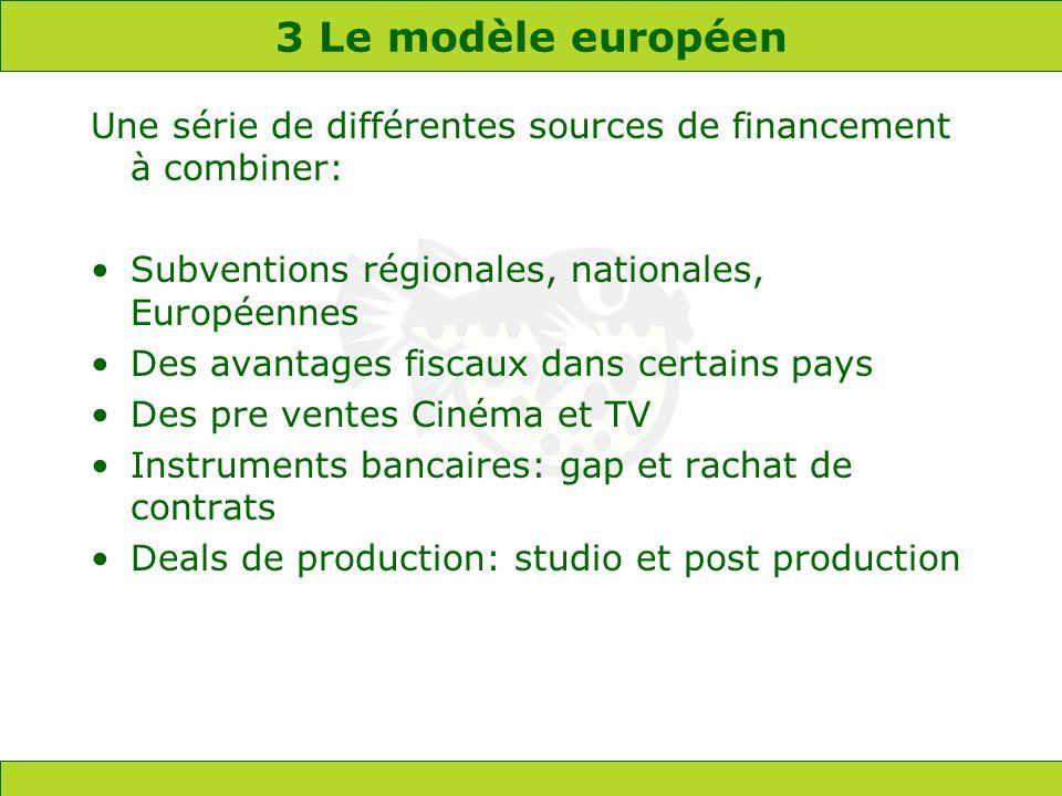 3 Le modèle européen Une série de différentes sources de financement à combiner: Subventions régionales, nationales, Européennes Des avantages fiscaux