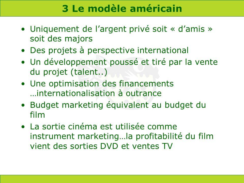 3 Le modèle américain Uniquement de largent privé soit « damis » soit des majors Des projets à perspective international Un développement poussé et ti
