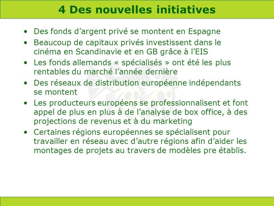 4 Des nouvelles initiatives Des fonds dargent privé se montent en Espagne Beaucoup de capitaux privés investissent dans le cinéma en Scandinavie et en