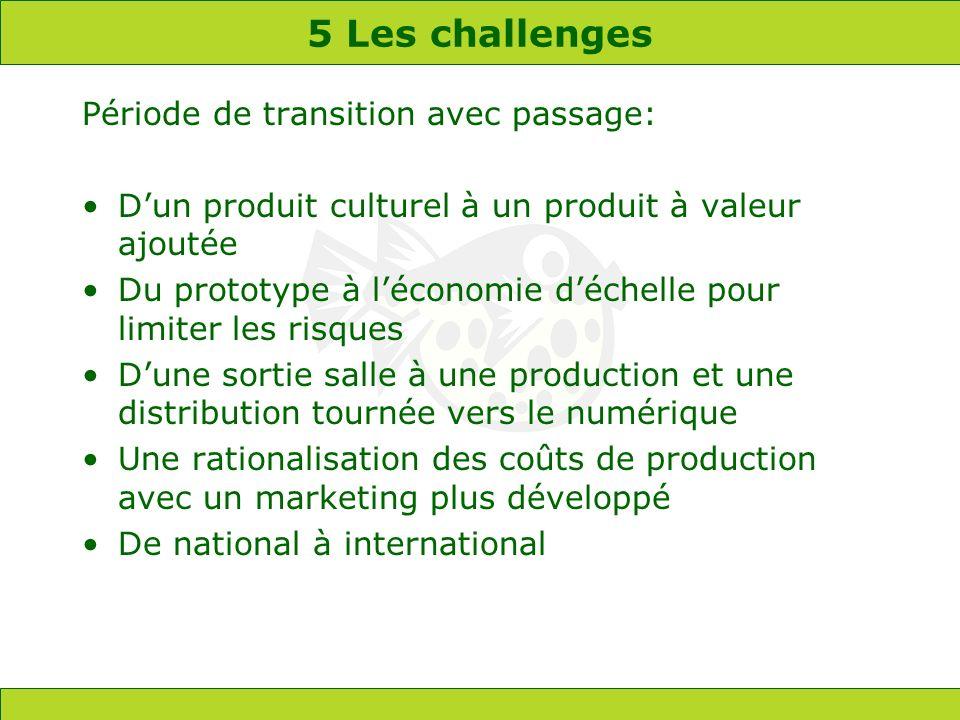 5 Les challenges Période de transition avec passage: Dun produit culturel à un produit à valeur ajoutée Du prototype à léconomie déchelle pour limiter