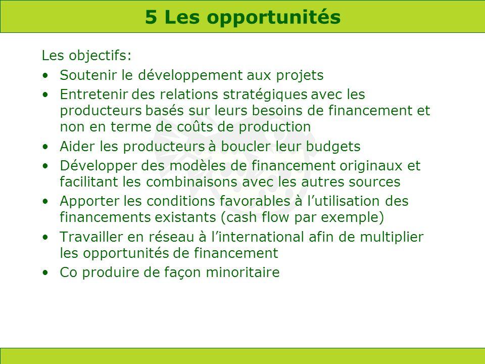 5 Les opportunités Les objectifs: Soutenir le développement aux projets Entretenir des relations stratégiques avec les producteurs basés sur leurs bes