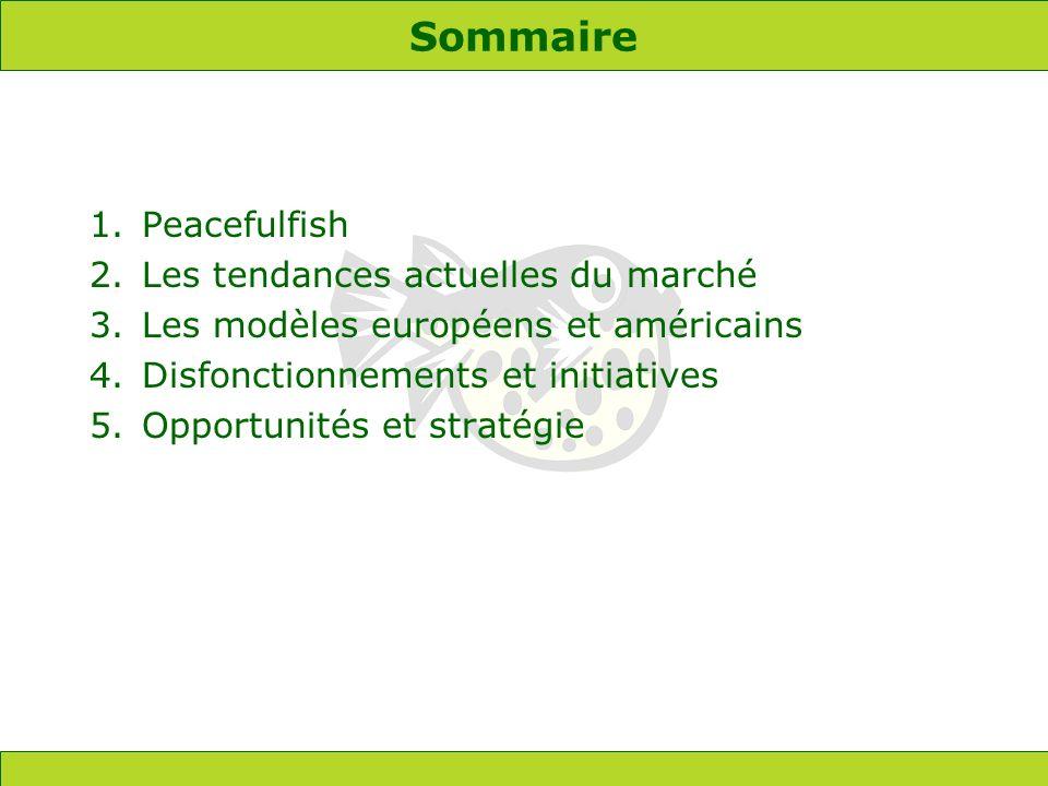 Sommaire 1.Peacefulfish 2.Les tendances actuelles du marché 3.Les modèles européens et américains 4.Disfonctionnements et initiatives 5.Opportunités et stratégie