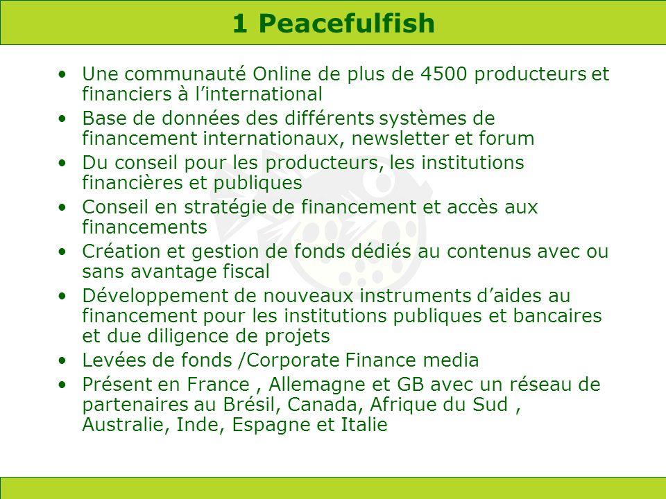 1 Peacefulfish Une communauté Online de plus de 4500 producteurs et financiers à linternational Base de données des différents systèmes de financement