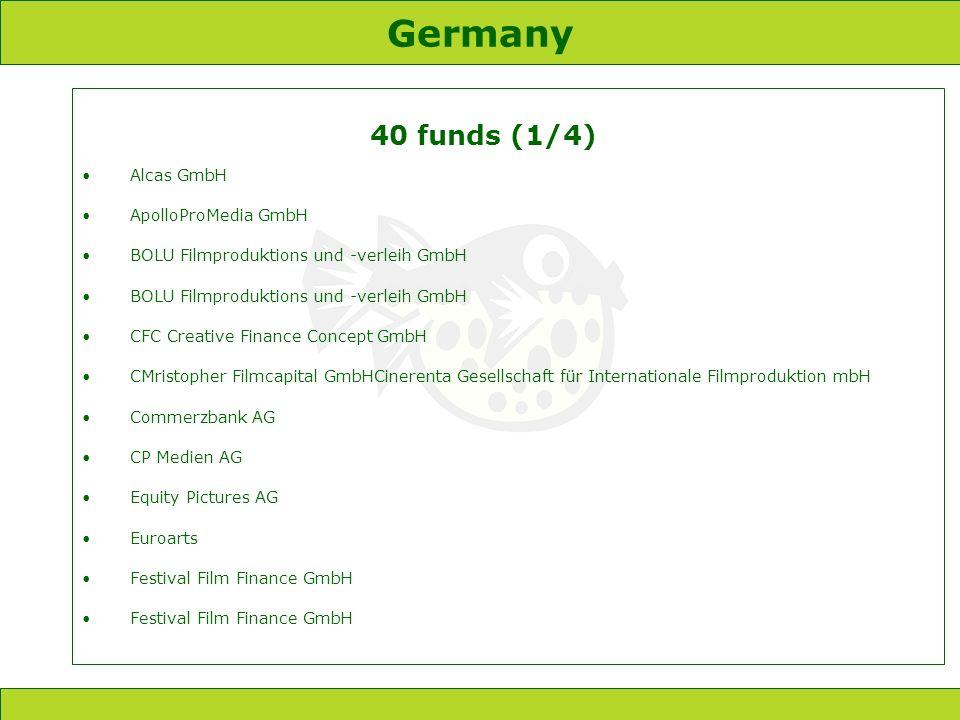 Germany 40 funds (1/4) Alcas GmbH ApolloProMedia GmbH BOLU Filmproduktions und -verleih GmbH CFC Creative Finance Concept GmbH CMristopher Filmcapital