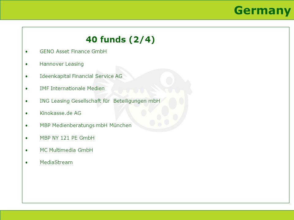 Germany 40 funds (2/4) GENO Asset Finance GmbH Hannover Leasing Ideenkapital Financial Service AG IMF Internationale Medien ING Leasing Gesellschaft f