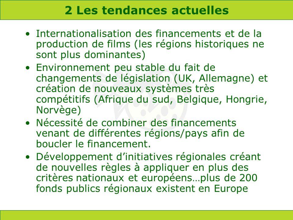 2 Les tendances actuelles Internationalisation des financements et de la production de films (les régions historiques ne sont plus dominantes) Environ