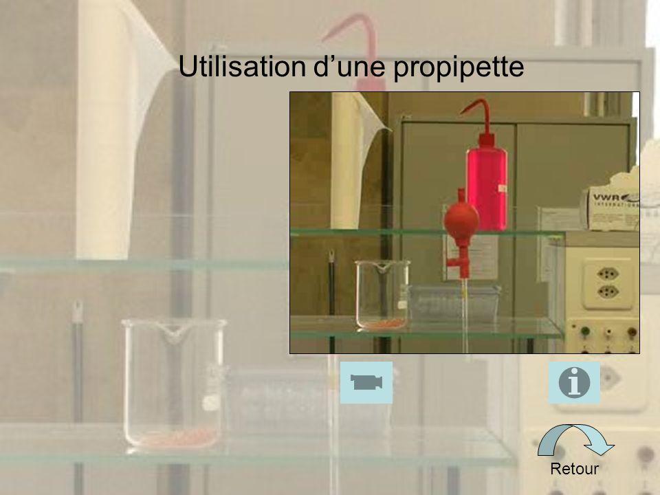 Utilisation dune propipette Retour
